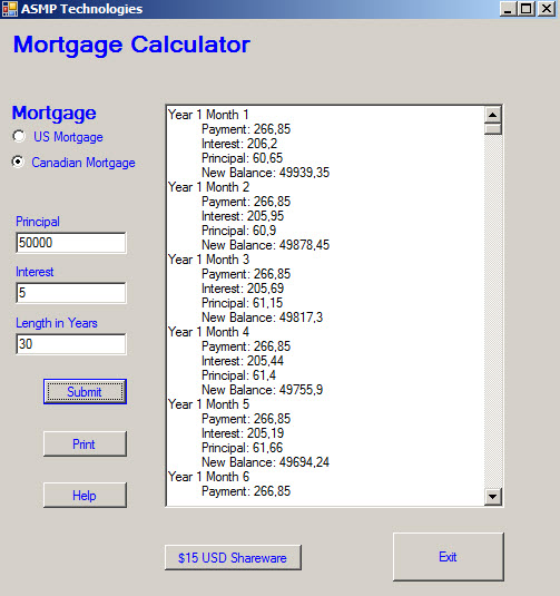 amortization table example